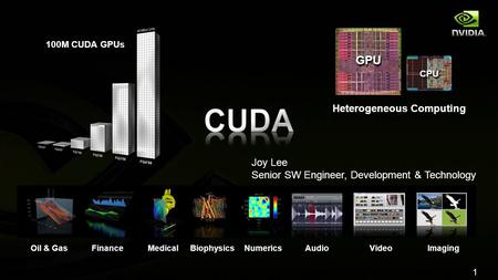 1 100M CUDA GPUs Oil & GasFinanceMedicalBiophysicsNumericsAudioVideoImaging Heterogeneous Computing CPUCPU GPUGPU Joy Lee Senior SW Engineer, Development.