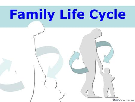 Family Life Cycle. Happy Friday! 2/7/14 Today we are: –Discussing family life cycle –Groups to look at each stage Tuesday: –Quiz on studying children,