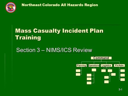 Northeast Colorado All Hazards Region 3-1 Mass Casualty Incident Plan Training Section 3 – NIMS/ICS Review Command Fin/AdmPlanningOperationsLogistics.