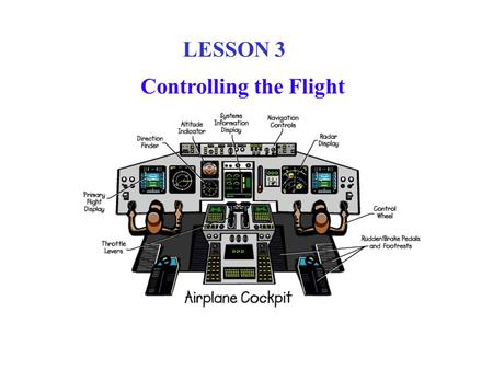 LESSON 3 Controlling the Flight.