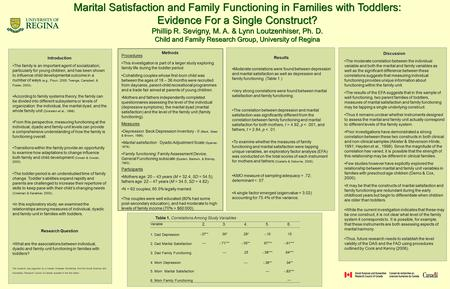 Marital Satisfaction and Family Functioning in Families with Toddlers: Evidence For a Single Construct? Phillip R. Sevigny, M. A. & Lynn Loutzenhiser,