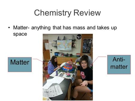 Chemistry Review Matter- anything that has mass and takes up space Matter Anti- matter.