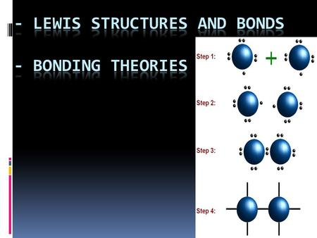 - Lewis structures and bonds - bonding theories