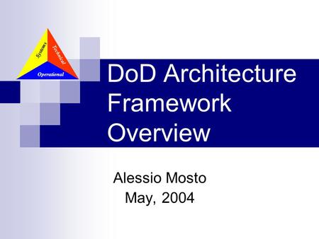 DoD Architecture Framework Overview Alessio Mosto May, 2004 Operational Systems Technical.