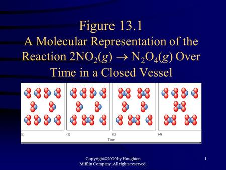 Copyright©2000 by Houghton Mifflin Company. All rights reserved. 1 Figure 13.1 A Molecular Representation of the Reaction 2NO 2 (g)      g) Over.