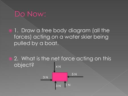 Do Now: 1. Draw a free body diagram (all the forces) acting on a water skier being pulled by a boat. 2. What is the net force acting on this object?