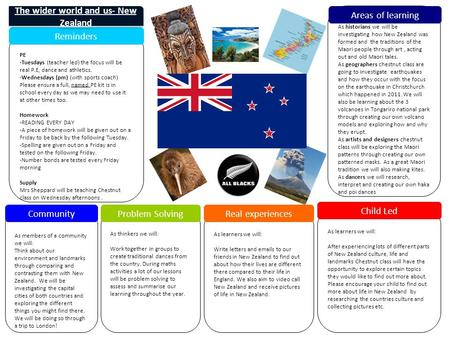 As members of a community we will: Think about our environment and landmarks through comparing and contrasting them with New Zealand. We will be investigating.