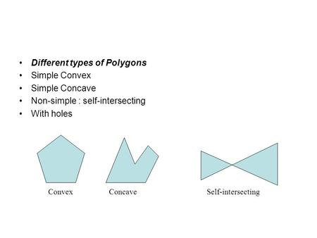 Different types of Polygons Simple Convex Simple Concave Non-simple : self-intersecting With holes ConvexConcaveSelf-intersecting.