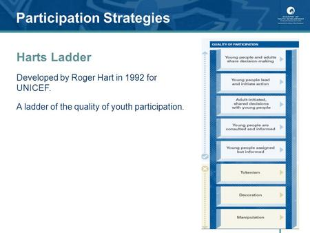 Slide 1 Participation Strategies Harts Ladder Developed by Roger Hart in 1992 for UNICEF. A ladder of the quality of youth participation.