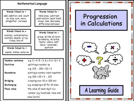 Mathematical Language Words linked to + add, addition, and, count on, plus, sum, more, altogether, increase Words linked to - take away, subtract, subtraction,