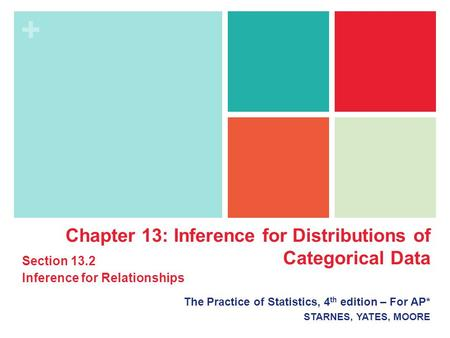 Chapter 13: Inference for Distributions of Categorical Data