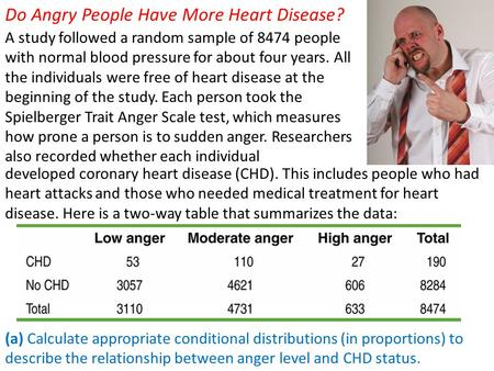 Do Angry People Have More Heart Disease?