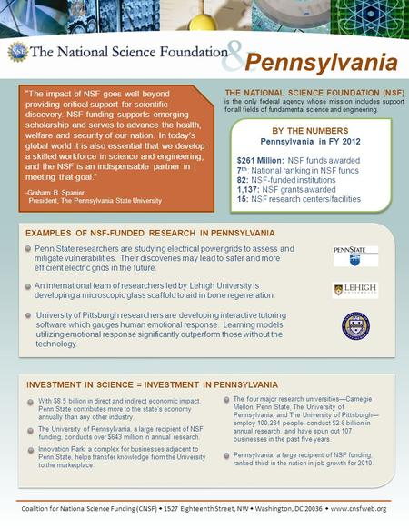 BY THE NUMBERS Pennsylvania in FY 2012 $261 Million: NSF funds awarded 7 th : National ranking in NSF funds 82: NSF-funded institutions 1,137: NSF grants.