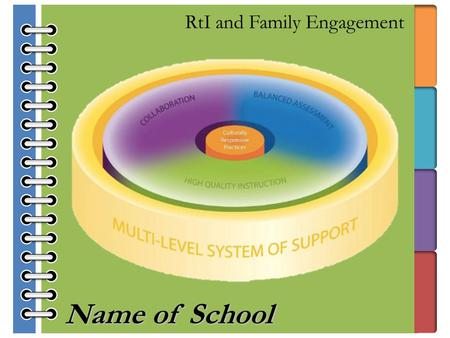 RtI and Family Engagement Name of School. RtI and Family Engagement Six Types of Family Engagement Parenting Communicating Volunteering Learning at HomeDecision-Making.
