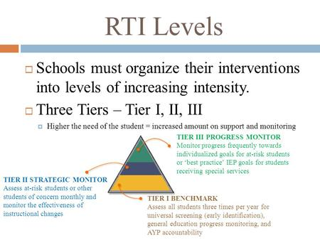 RTI Levels  Schools must organize their interventions into levels of increasing intensity.  Three Tiers – Tier I, II, III  Higher the need of the student.