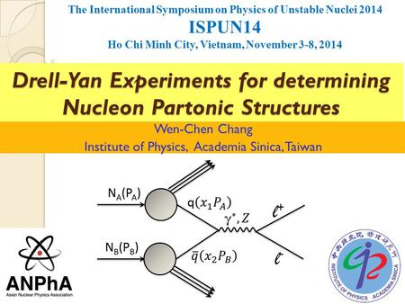 Drell-Yan Experiments for determining Nucleon Partonic Structures Wen-Chen Chang Institute of Physics, Academia Sinica, Taiwan The International Symposium.