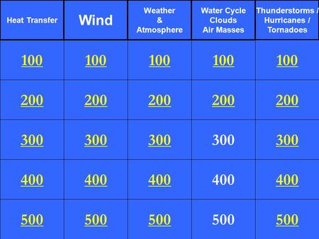 Heat Transfer Wind Weather & Atmosphere Water Cycle Clouds Air Masses