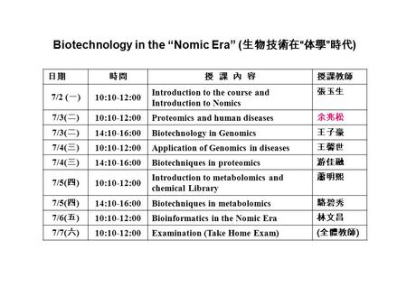 日期時間授 課 內 容授課教師 7/2 ( 一 ) 10:10-12:00 Introduction to the course and Introduction to Nomics 張玉生 7/3( 二 ) 10:10-12:00Proteomics and human diseases 余兆松 7/3(