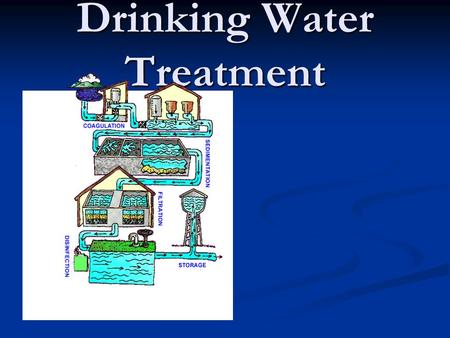 Drinking Water Treatment. The Safe Drinking Water Act (SDWA) Originally passed in 1974 Originally passed in 1974 Federal law that ensures the quality.