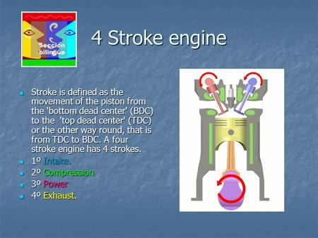 4 Stroke engine Stroke is defined as the movement of the piston from the 'bottom dead center' (BDC) to the 'top dead center' (TDC) or the other way round,