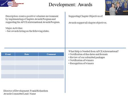 Development: Awards Description: create a positive volunteer environment by implementing a Chapters Awards Program and supporting the AFCEA International.