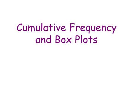 Cumulative Frequency and Box Plots. Learning Objectives  To be able to draw a cumulative frequency curve and use it to estimate the median and interquartile.