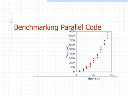 Benchmarking Parallel Code. Benchmarking2 What are the performance characteristics of a parallel code? What should be measured?
