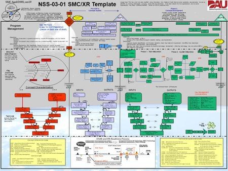NSS SMC/XR Template SMC April 2008; rev19 Program Management