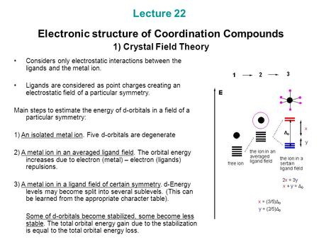 Lecture 22 Electronic structure of Coordination Compounds 1) Crystal Field Theory Considers only electrostatic interactions between the ligands and the.