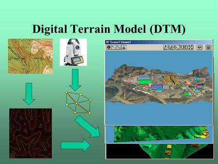Digital Terrain Model (DTM)