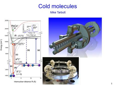 1 Cold molecules Mike Tarbutt. 2 Outline Lecture 1 – The electronic, vibrational and rotational structure of molecules. Lecture 2 – Transitions in molecules.