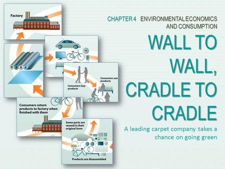 CHAPTER 4 ENVIRONMENTAL ECONOMICS AND CONSUMPTION WALL TO WALL, CRADLE TO CRADLE CHAPTER 4 ENVIRONMENTAL ECONOMICS AND CONSUMPTION WALL TO WALL, CRADLE.