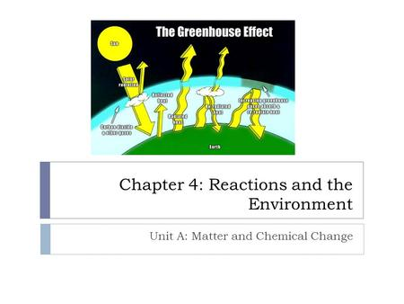 Chapter 4: Reactions and the Environment Unit A: Matter and Chemical Change.