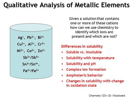 Chemistry 123 – Dr. Woodward Qualitative Analysis of Metallic Elements Ag +, Pb 2+, Bi 3+ Cu 2+, Al 3+, Cr 3+ Ni 2+, Co 2+, Zn 2+ Sb 3+ /Sb 5+ Sn 2+ /Sn.