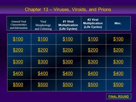 Chapter 13 – Viruses, Viroids, and Prions $100 $200 $300 $400 $500 $100$100$100 $200 $300 $400 $500 General Viral Characteristics and Information Viral.