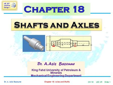 Chapter 18 Shafts and Axles Dr. A. Aziz Bazoune