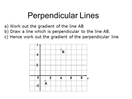 Perpendicular Lines a) Work out the gradient of the line AB b) Draw a line which is perpendicular to the line AB. c) Hence work out the gradient of the.