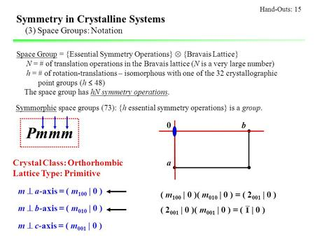 Pmmm Symmetry in Crystalline Systems (3) Space Groups: Notation
