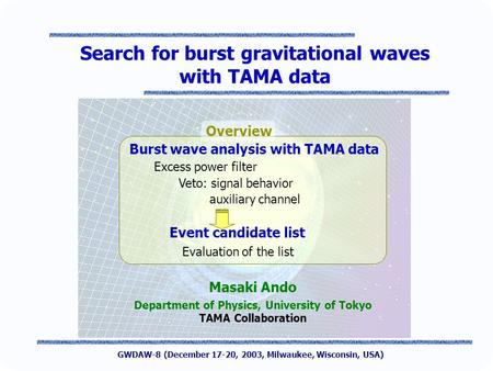 GWDAW-8 (December 17-20, 2003, Milwaukee, Wisconsin, USA) Search for burst gravitational waves with TAMA data Masaki Ando Department of Physics, University.