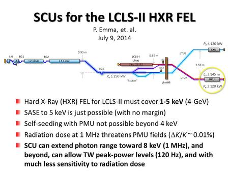 SCUs for the LCLS-II HXR FEL SCUs for the LCLS-II HXR FEL P. Emma, et. al. July 9, 2014 Hard X-Ray (HXR) FEL for LCLS-II must cover 1-5 keV (4-GeV) SASE.