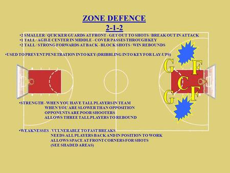 ZONE DEFENCE 2-1-2 2 SMALLER / QUICKER GUARDS AT FRONT - GET OUT TO SHOTS / BREAK OUT IN ATTACK 1 TALL / AGILE CENTER IN MIDDLE - COVER PASSES THROUGH.