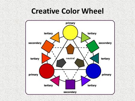 Creative Color Wheel neutral. Instructions - Sketches Choose a theme for you color wheel. Draw silhouette symbols/shapes based on your theme, you will.