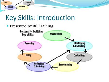 Key Skills: Introduction Presented by Bill Haining.