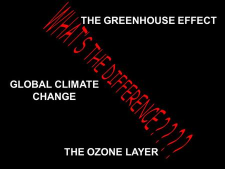 THE GREENHOUSE EFFECT GLOBAL CLIMATE CHANGE THE OZONE LAYER.