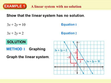 SOLUTION EXAMPLE 1 A linear system with no solution Show that the linear system has no solution. 3x + 2y = 10 Equation 1 3x + 2y = 2 Equation 2 Graph the.