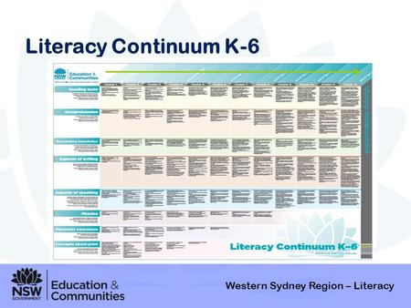 Literacy Continuum K-6 Western Sydney Region – Literacy Background
