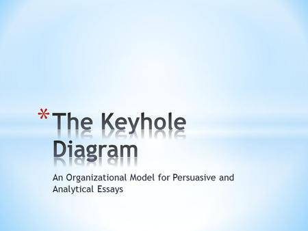 An Organizational Model for Persuasive and Analytical Essays.