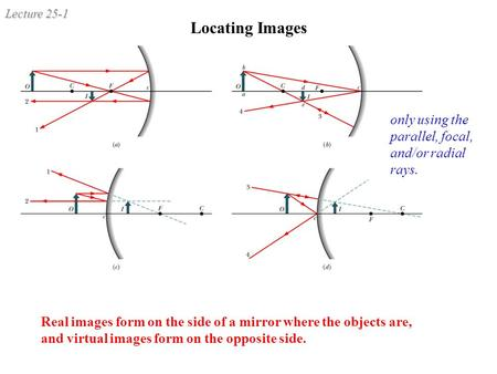 Lecture 25-1 Locating Images Real images form on the side of a mirror where the objects are, and virtual images form on the opposite side. only using the.