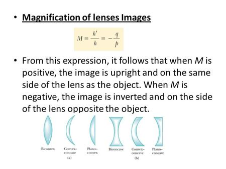 Magnification of lenses Images