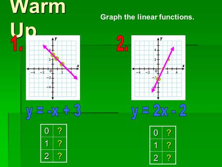 Warm Up 0?1? 2? Graph the linear functions.0?1? 2?